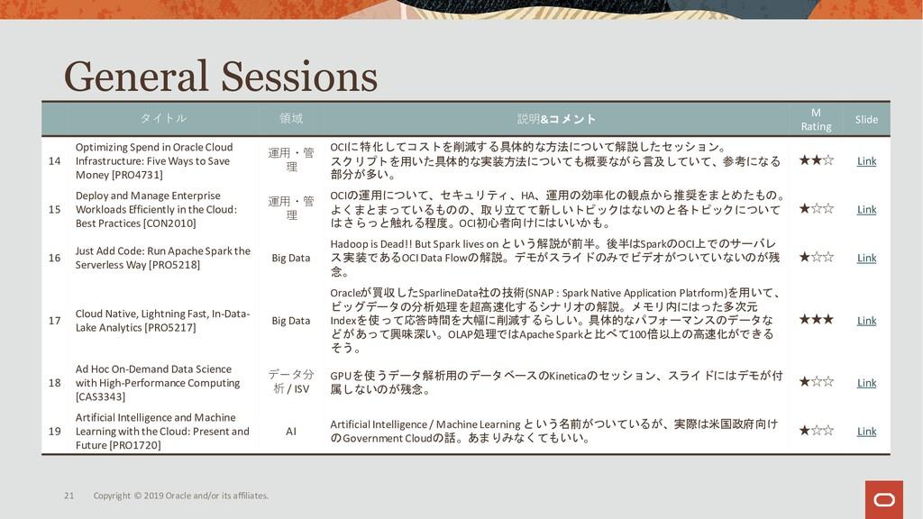 General Sessions タイトル 領域 説明&コメント M Rating Slide...