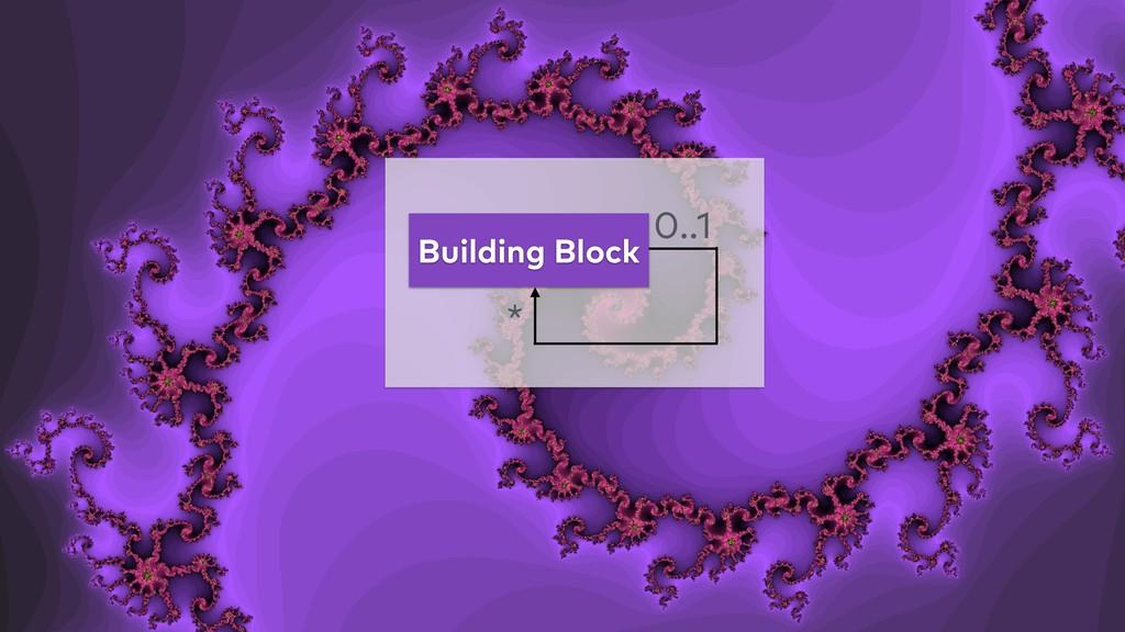Building Block 0..1 *