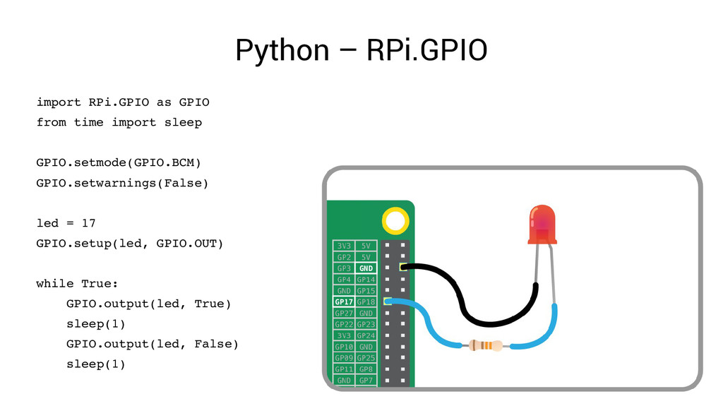 Python – RPi.GPIO import RPi.GPIO as GPIO from ...