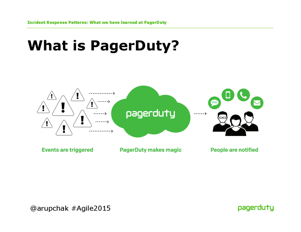 @arupchak #Agile2015 What is PagerDuty? Inciden...
