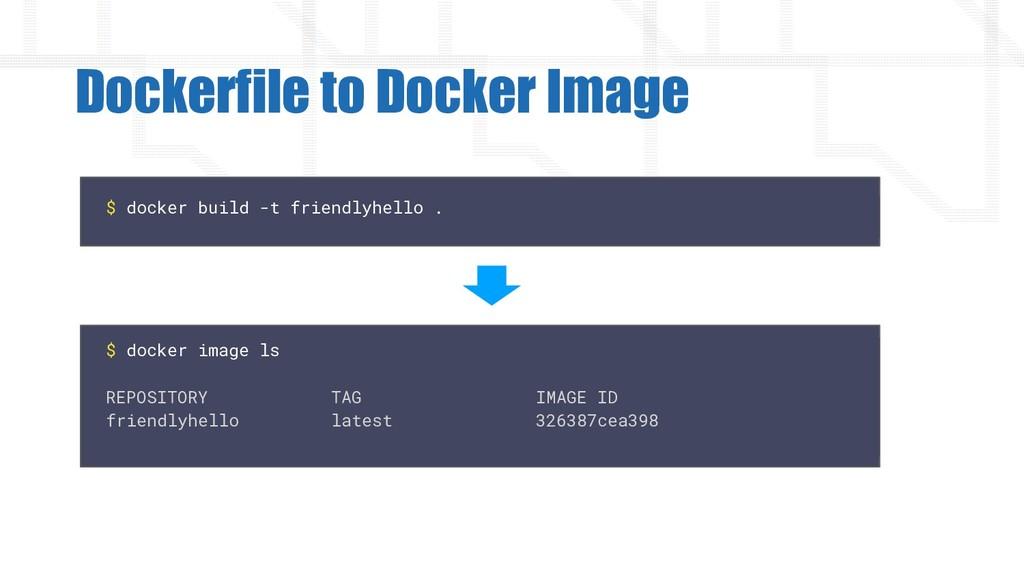 Dockerfile to Docker Image $ docker build -t fr...