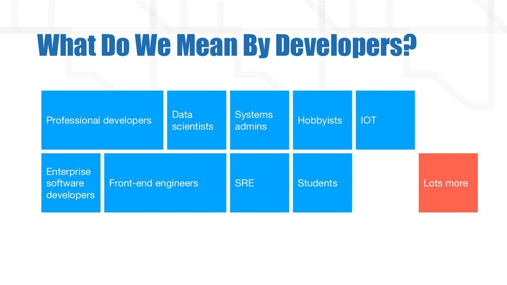 What Do We Mean By Developers? Enterprise softw...