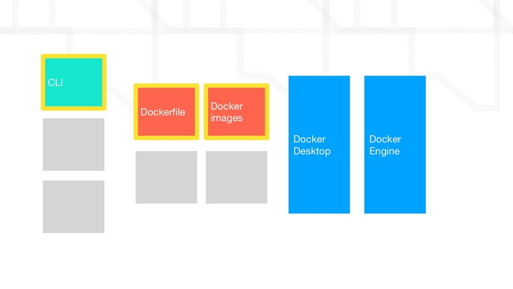 Docker Engine Docker Desktop Docker images Dock...