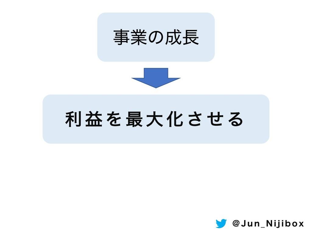 ۀͷ ར ӹ Λ ࠷ େ Խ ͞ ͤ Δ ! + V O @ / J K J C P Y