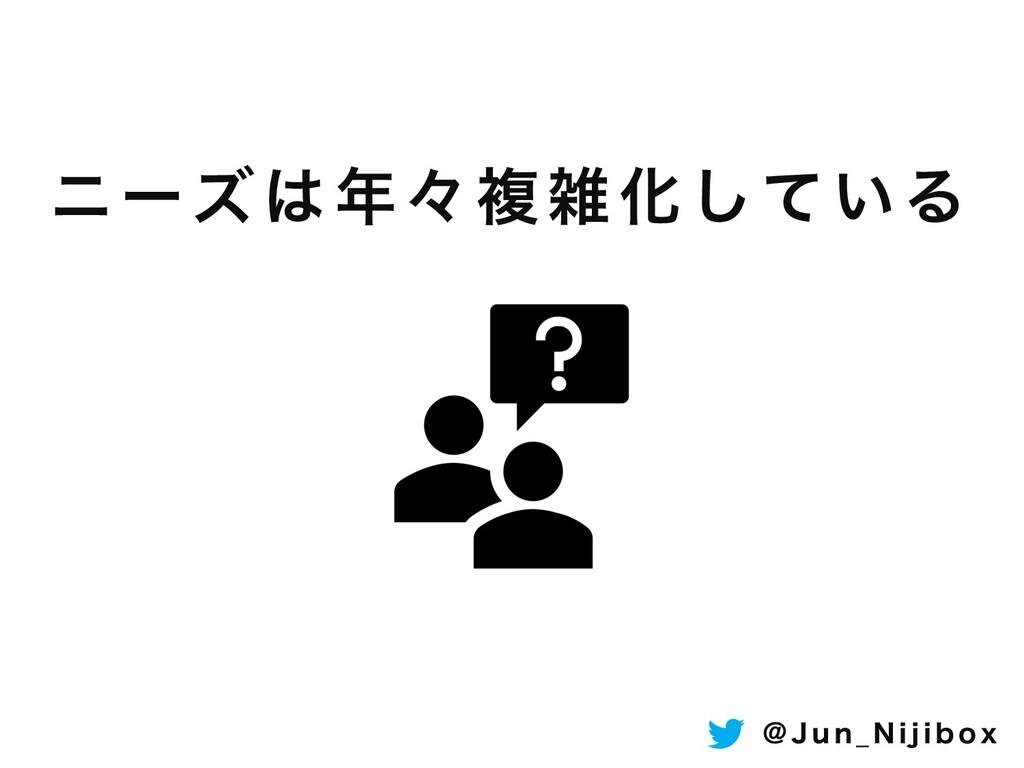χʔζʑෳԽ͍ͯ͠Δ ! + V O @ / J K J C P Y