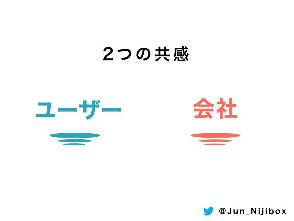 Ϣʔβʔ ձࣾ  ͭ ͷڞ ײ ! + V O @ / J K J C P Y