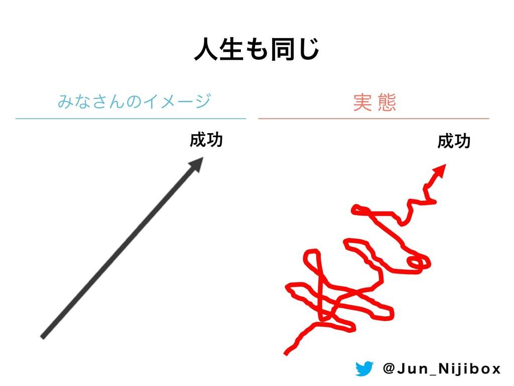 成功 成功 Έͳ͞ΜͷΠϝʔδ ࣮ ଶ ਓੜಉ͡ ! + V O @ / J K J C P...
