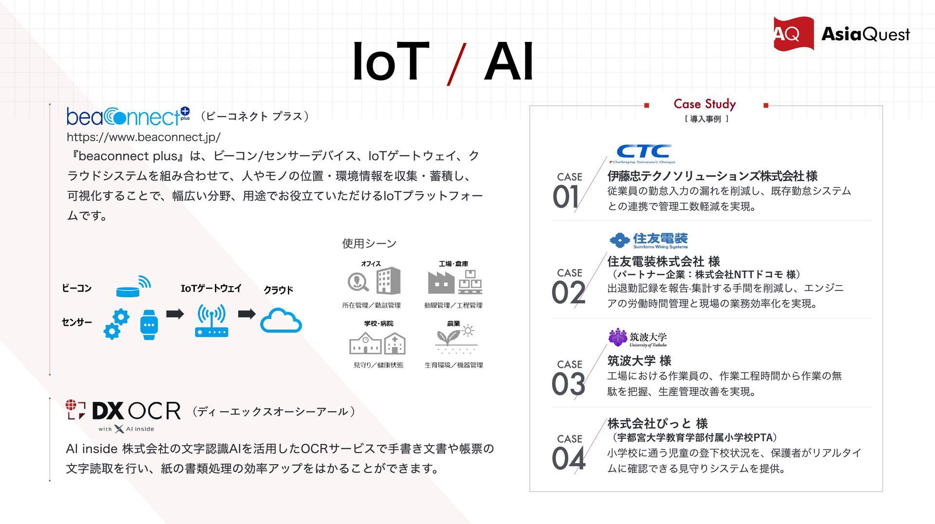 IoT / AI (ディーエックスオーシーアール) AI inside 株式会社の⽂字認識AI...