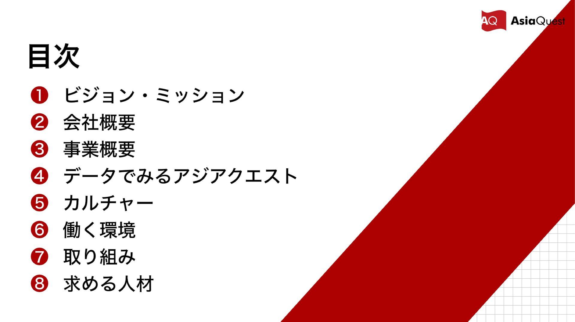 Message ⽬次 ❶ ❷ ❸ ❹ ❺ ❻ ❼ ❽ ビジョン・ミッション 会社概要 事業概要...