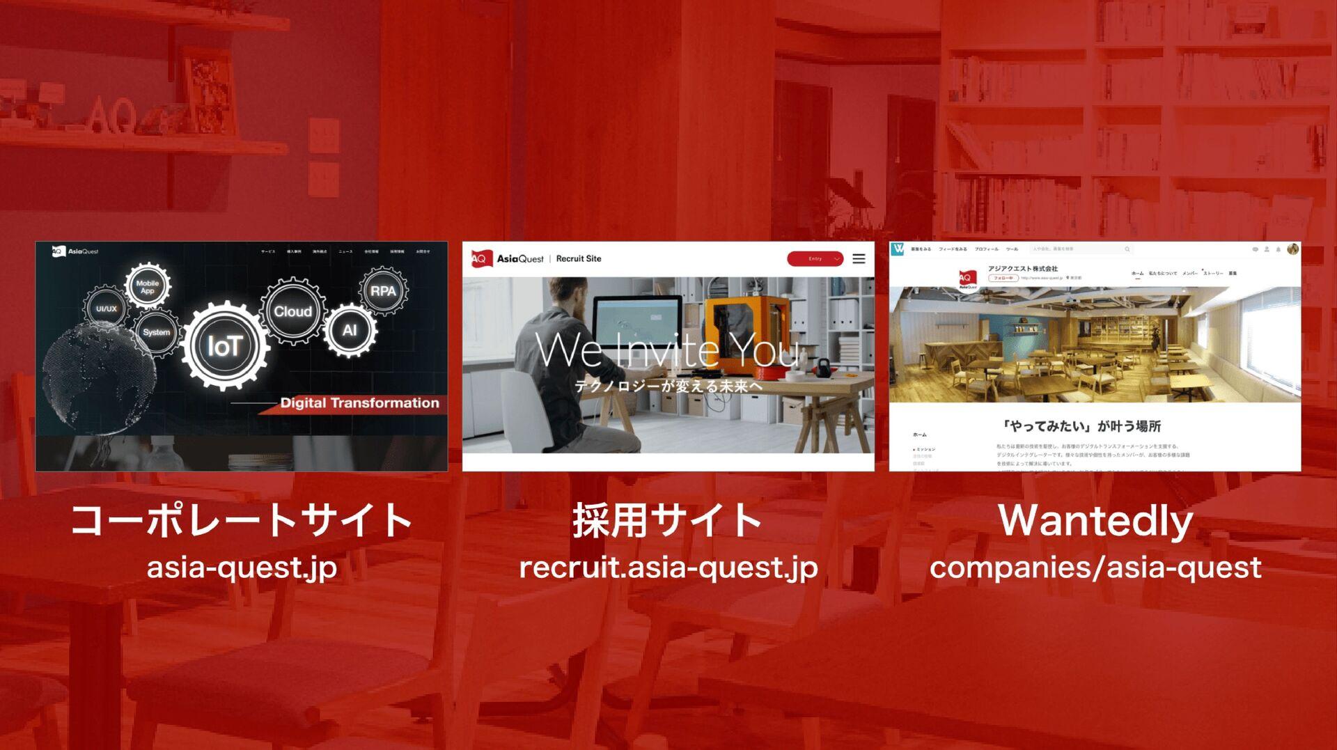 インドネシア法⼈ aqi.co.id マレーシア法⼈ asiaquest.my