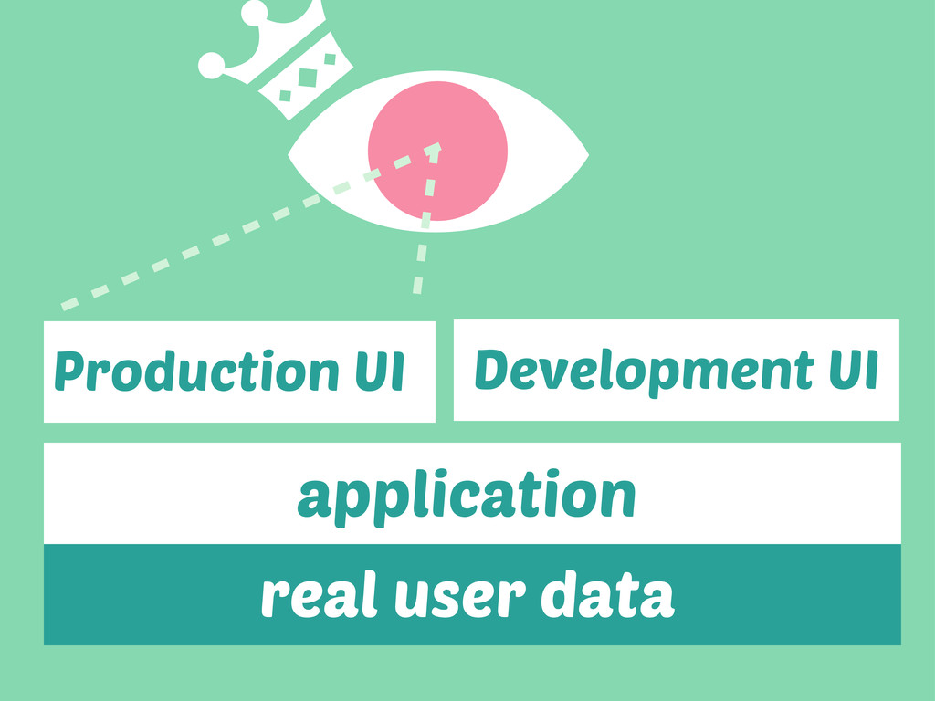 Development UI Production UI application real u...