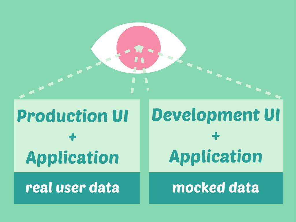 mocked data Development UI + Application Produc...