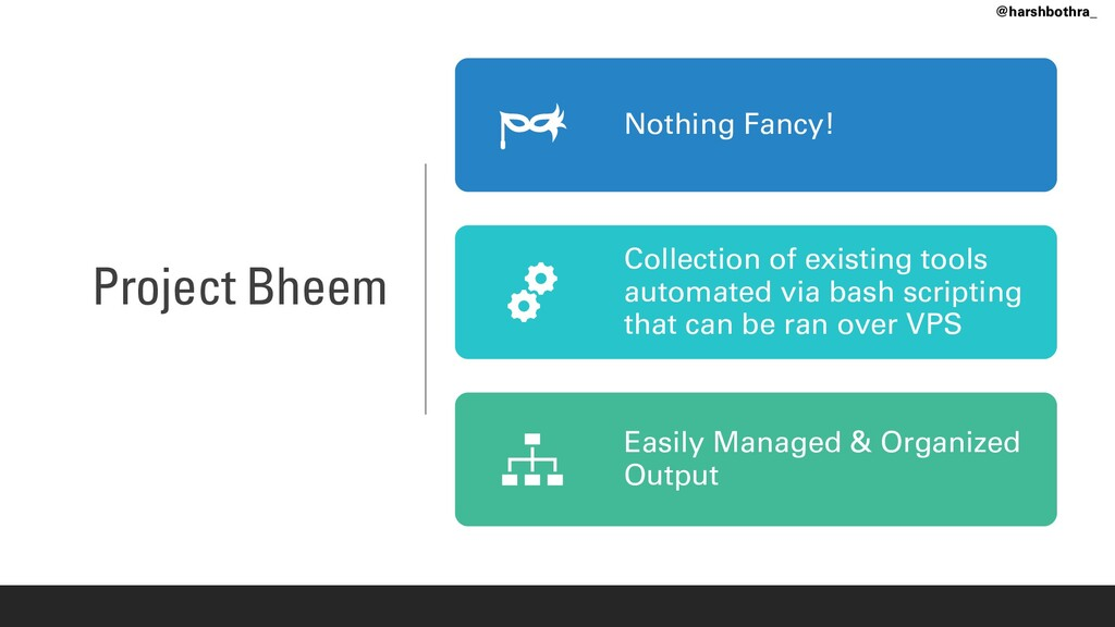 Project Bheem Nothing Fancy! Collection of exis...