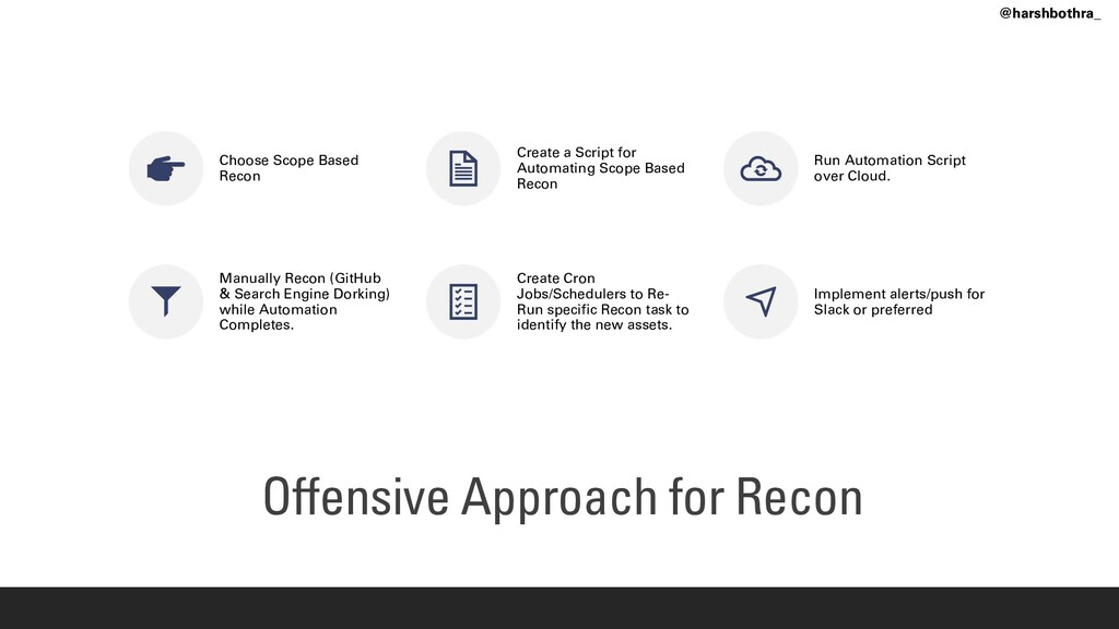 Offensive Approach for Recon @harshbothra_ Choo...