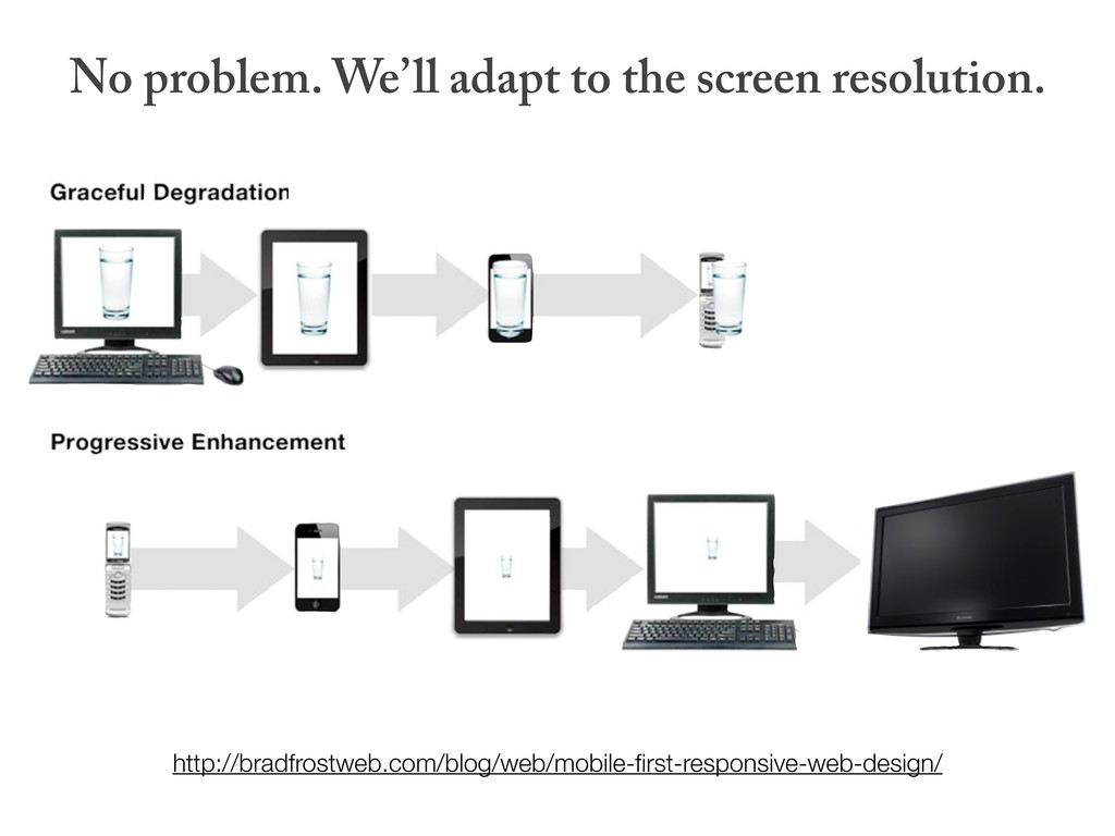 No problem. We'll adapt to the screen resolutio...