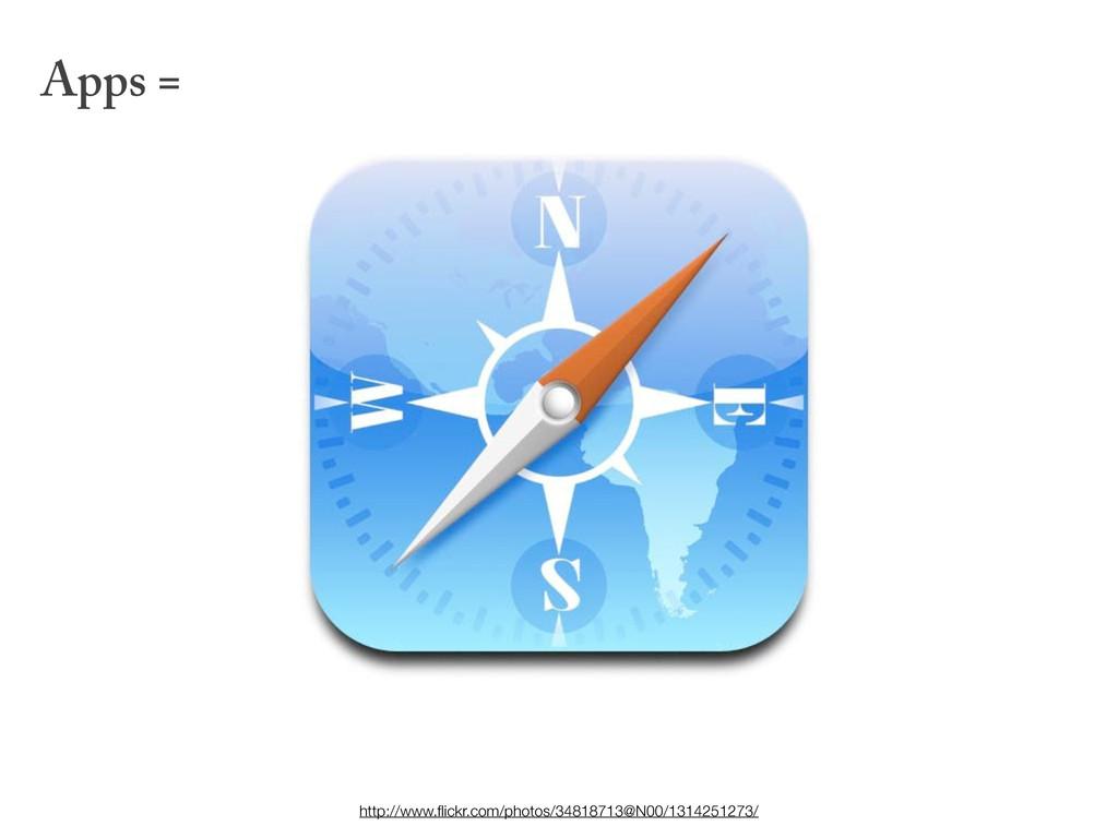 Apps = http://www.flickr.com/photos/34818713@N00...