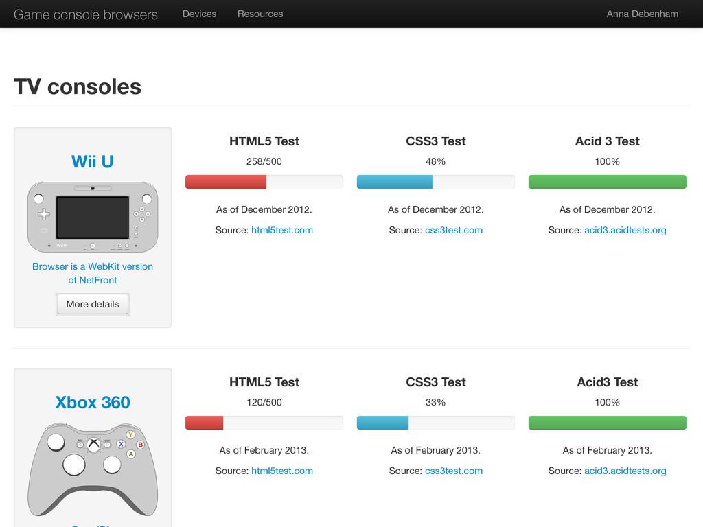 Game console browsers Game console browsers Wii...