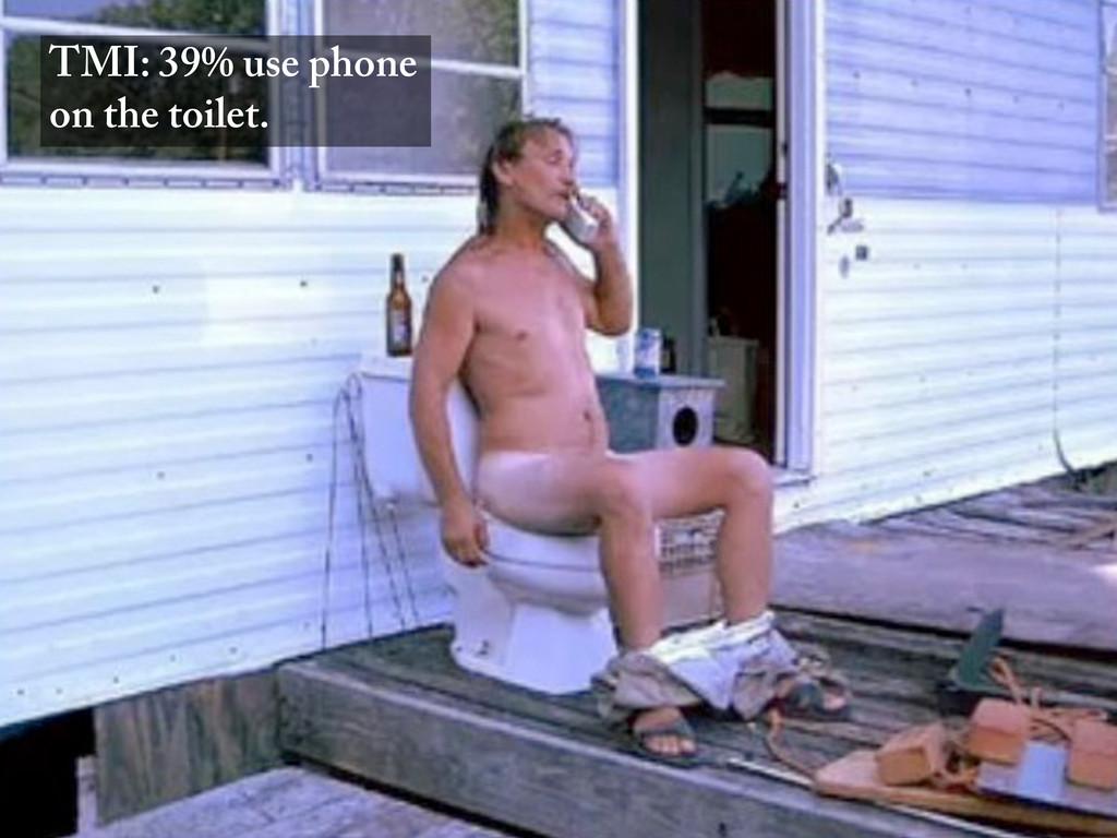 TMI: 39% use phone on the toilet.
