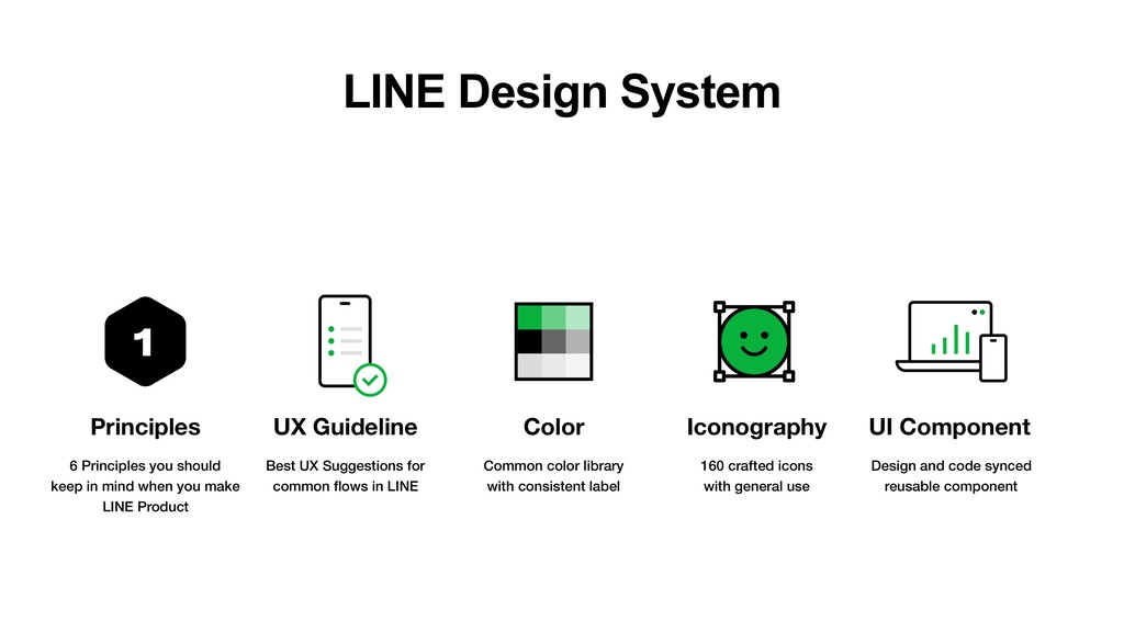 Principles Color Iconography UX Guideline UI Co...