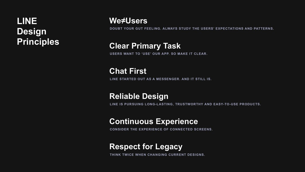 Clear Primary Task We≠Users Chat First Reliable...
