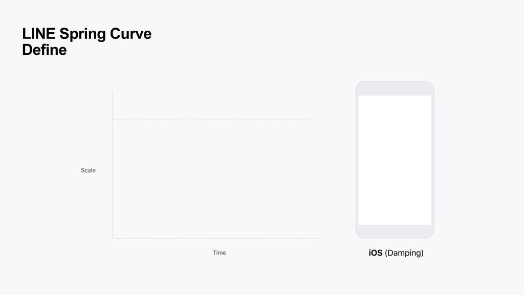 LINE Spring Curve Define