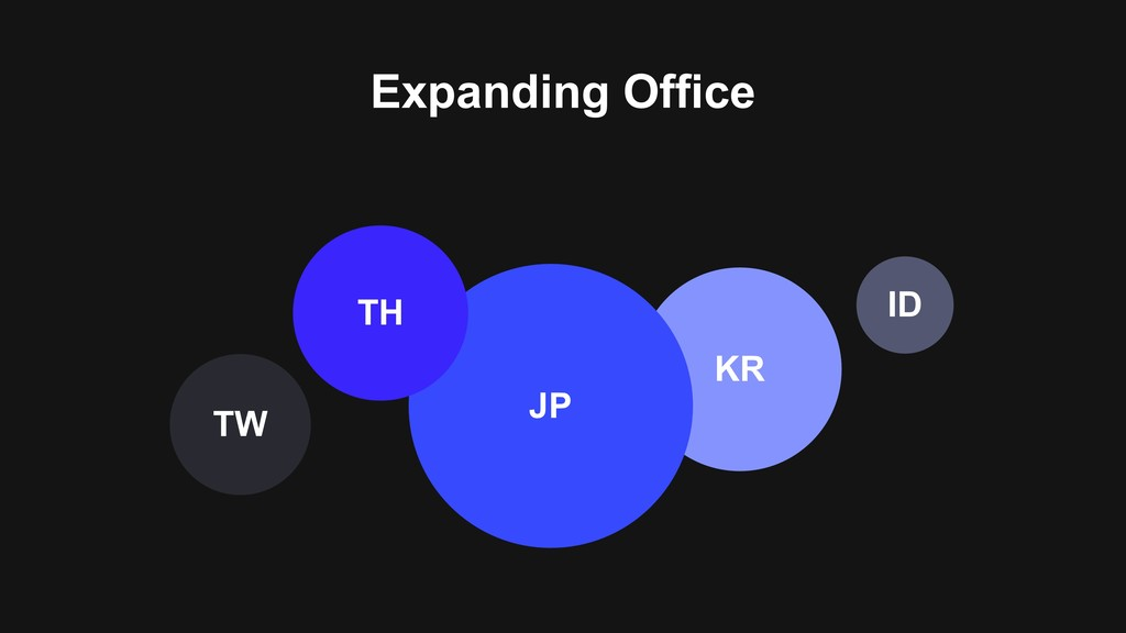 Expanding Office KR JP TW TH ID