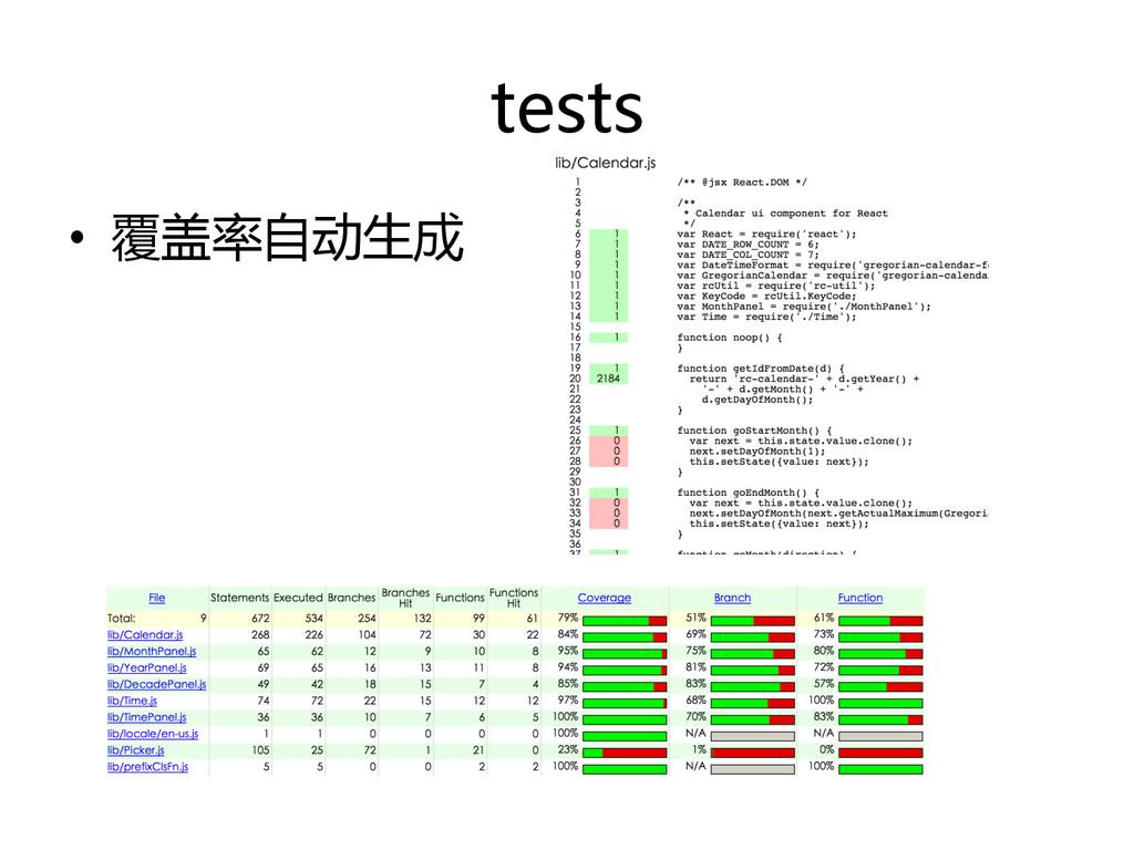 tests  • 覆盖率自动生成