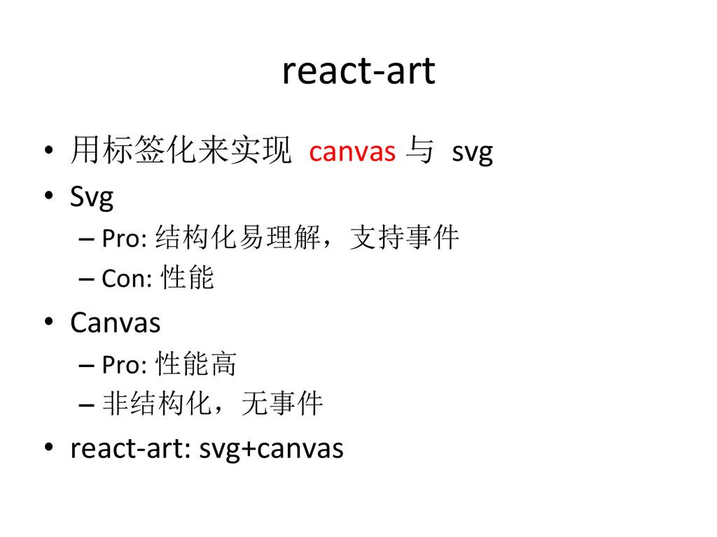 react-‐art • 用标签化来实现 canvas 与 svg  • S...