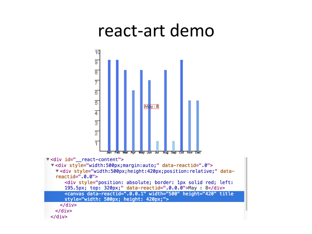 react-­‐art	