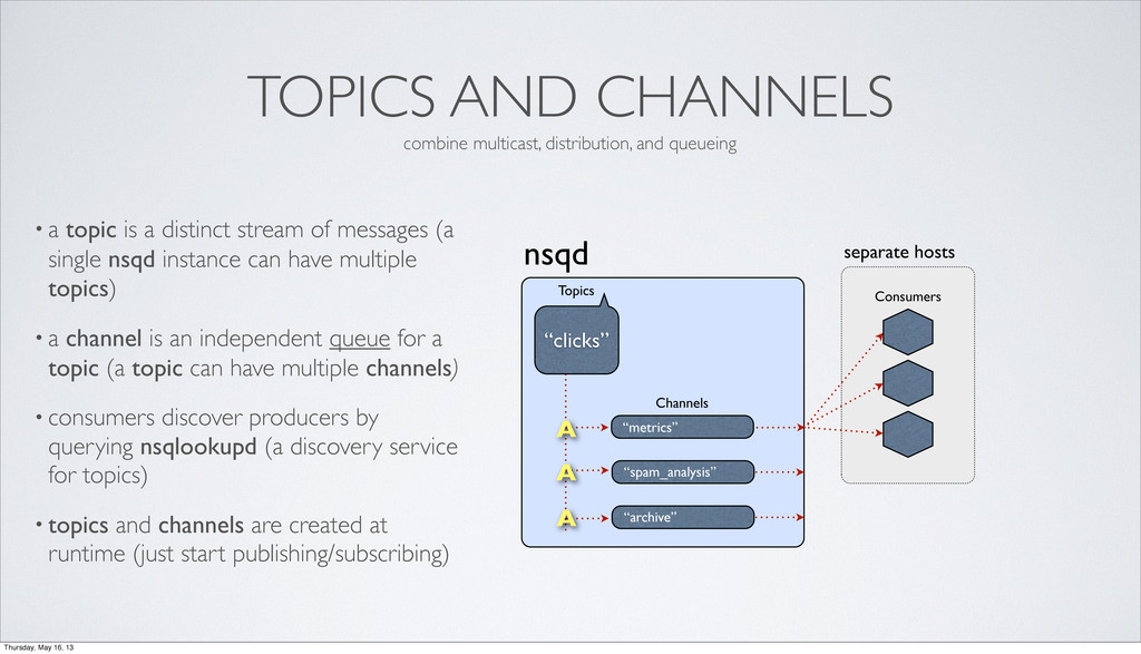 separate hosts TOPICS AND CHANNELS • a topic is...
