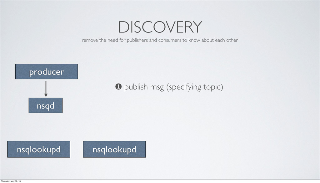 DISCOVERY remove the need for publishers and co...