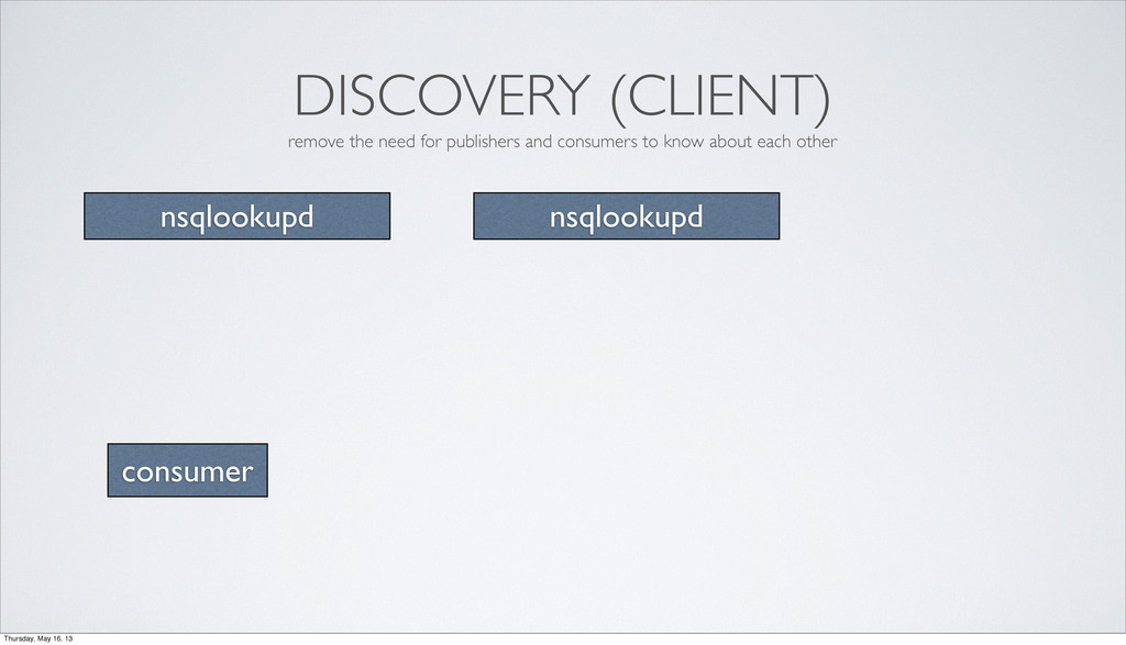 DISCOVERY (CLIENT) remove the need for publishe...