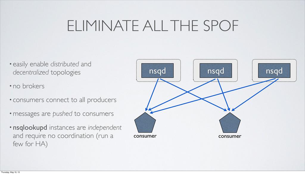 ELIMINATE ALL THE SPOF nsqd nsqd nsqd consumer ...