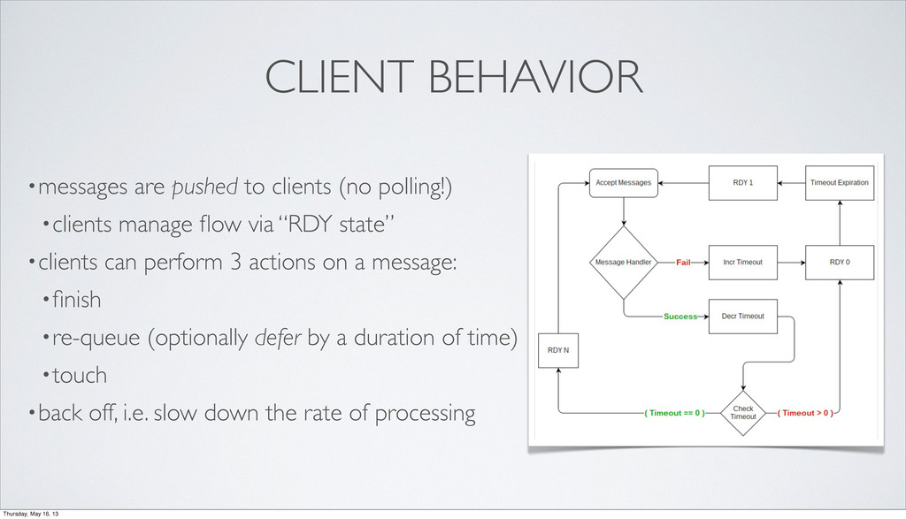 CLIENT BEHAVIOR •messages are pushed to clients...