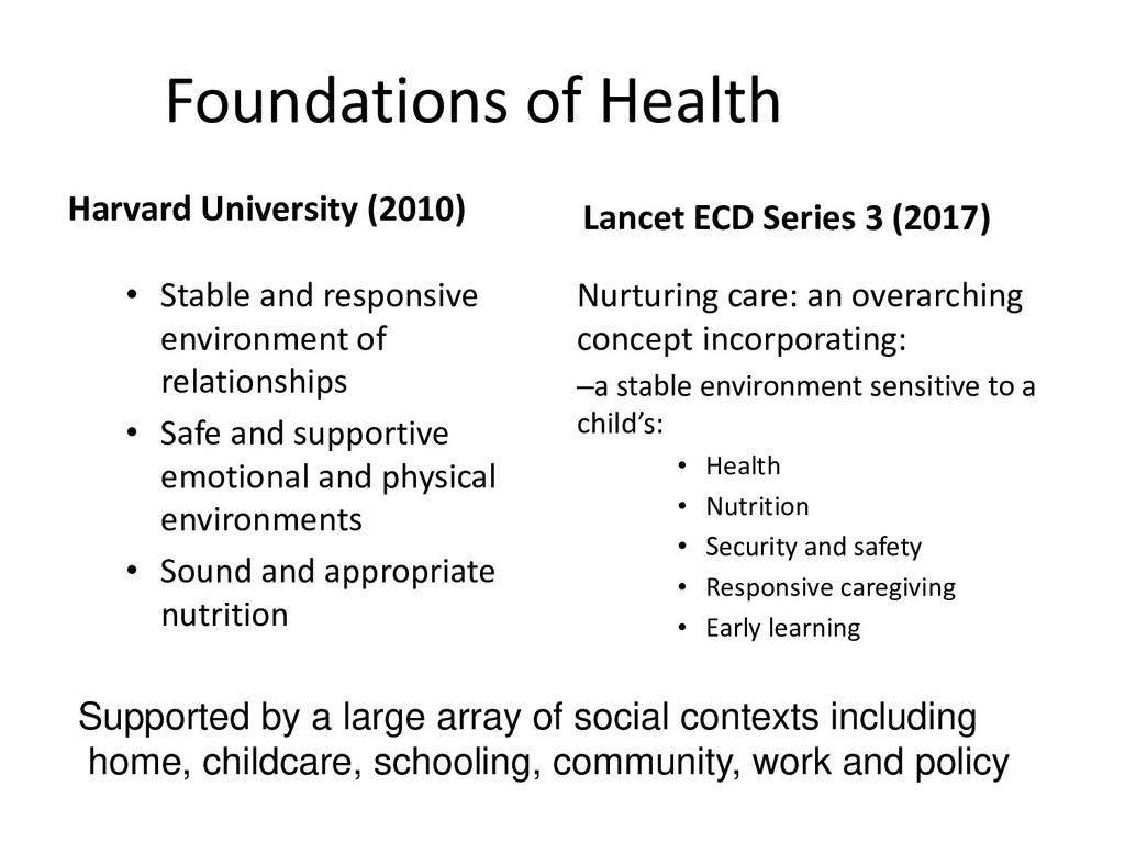 Foundations of Health Harvard University (2010)...