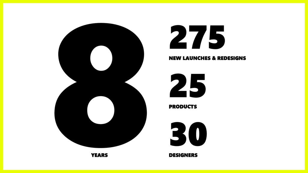 275 NEW LAUNCHES & REDESIGNS 25 PRODUCTS 30 DES...