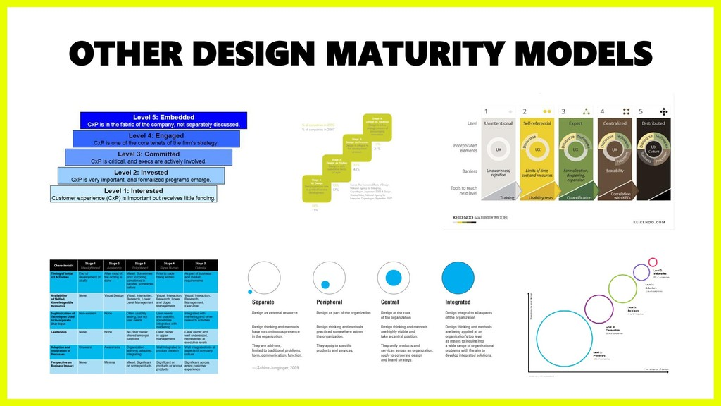 OTHER DESIGN MATURITY MODELS