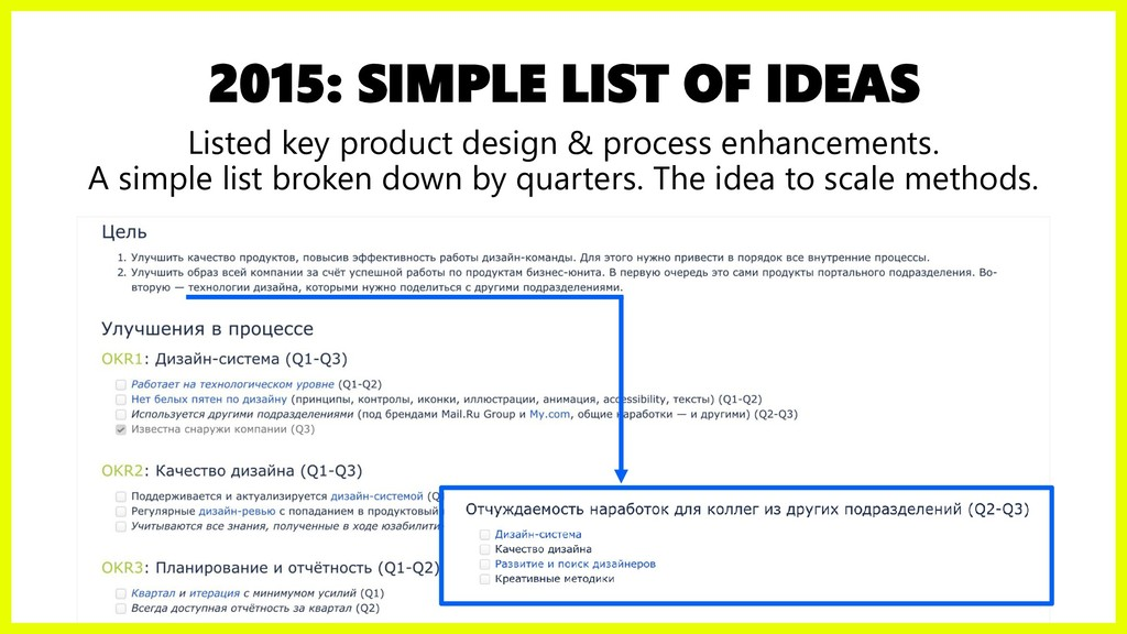 2015: SIMPLE LIST OF IDEAS Listed key product d...