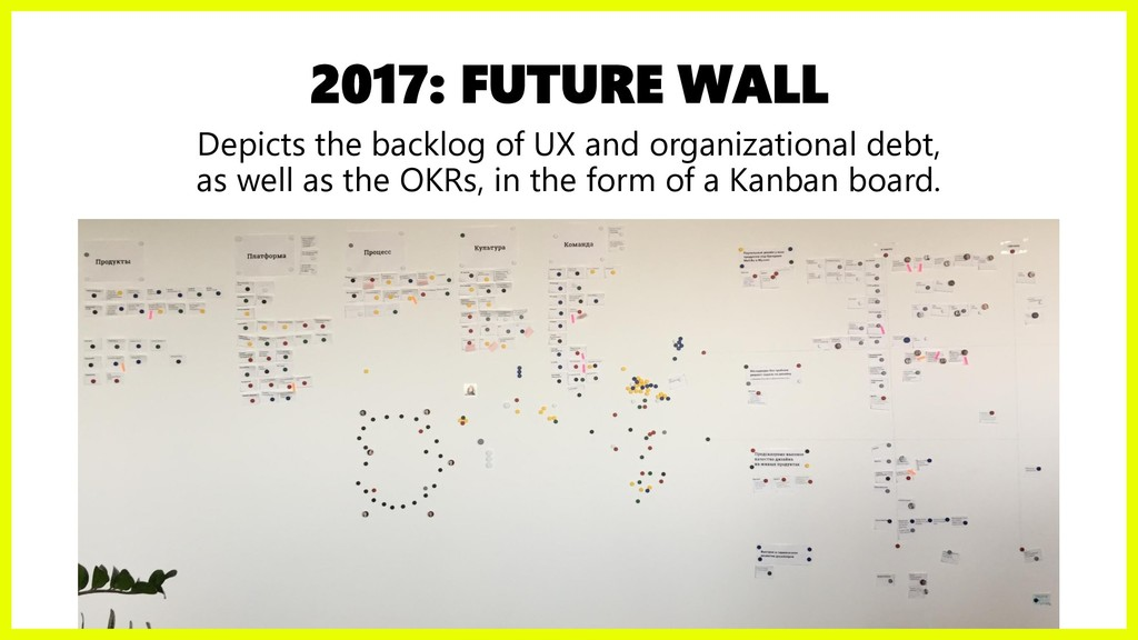 2017: FUTURE WALL Depicts the backlog of UX and...