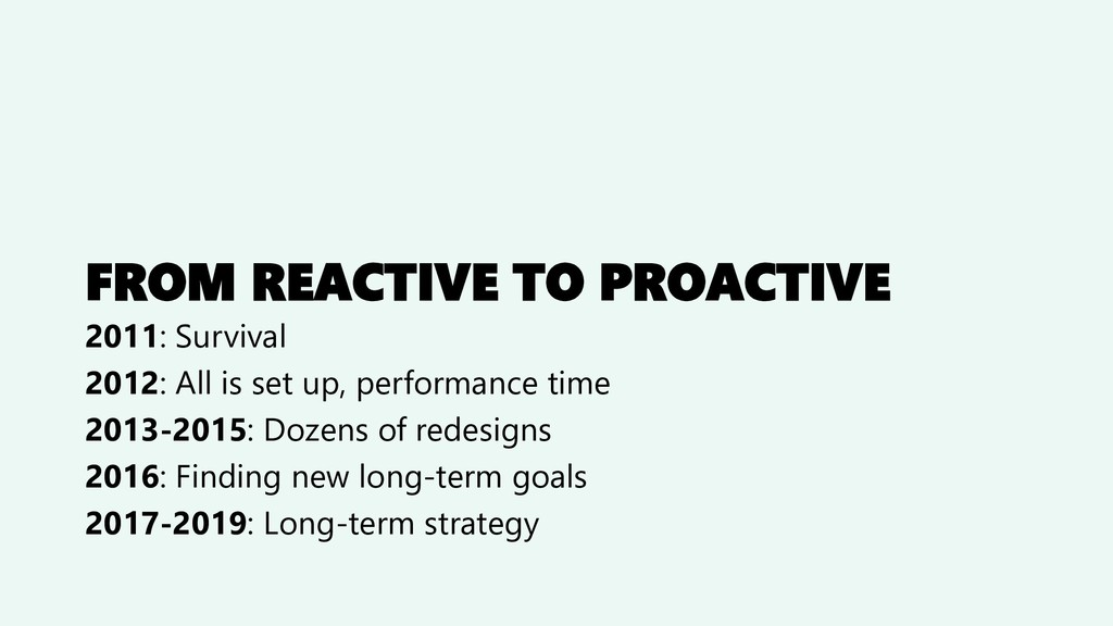 FROM REACTIVE TO PROACTIVE 2011: Survival 2012:...