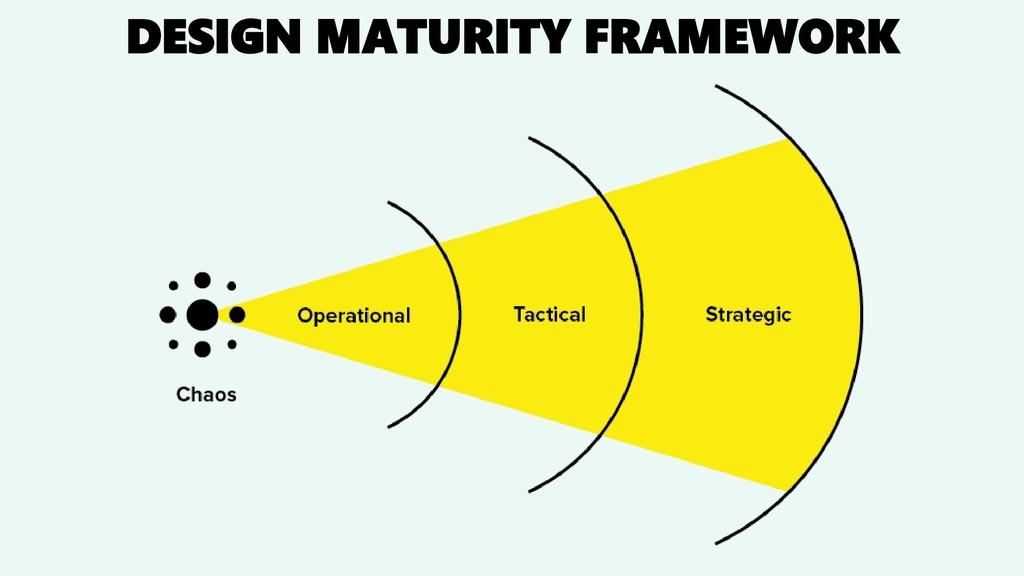DESIGN MATURITY FRAMEWORK