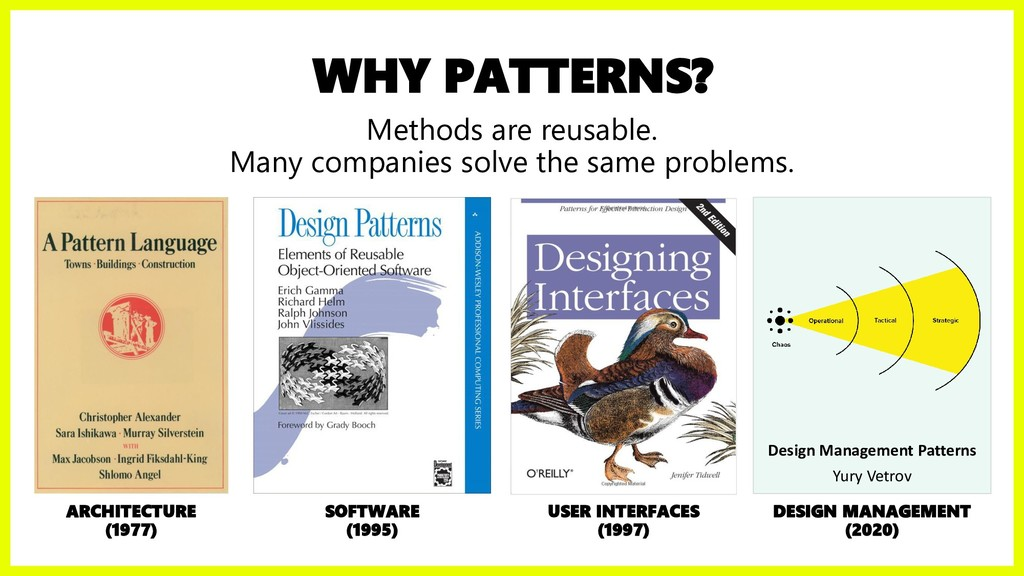 WHY PATTERNS? Methods are reusable. Many compan...