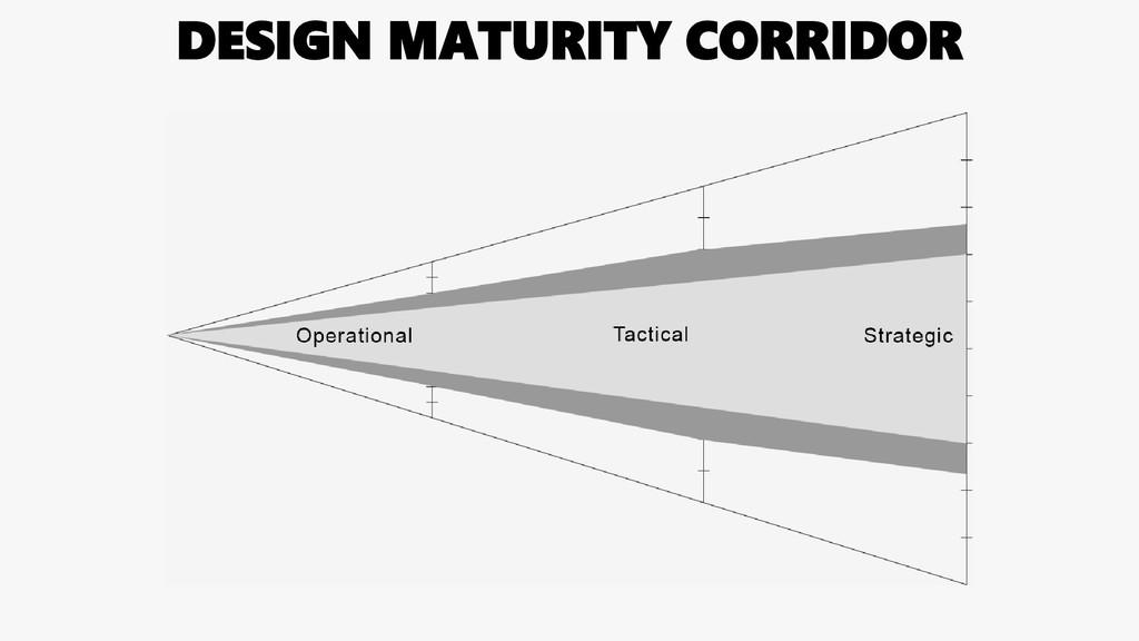 DESIGN MATURITY CORRIDOR