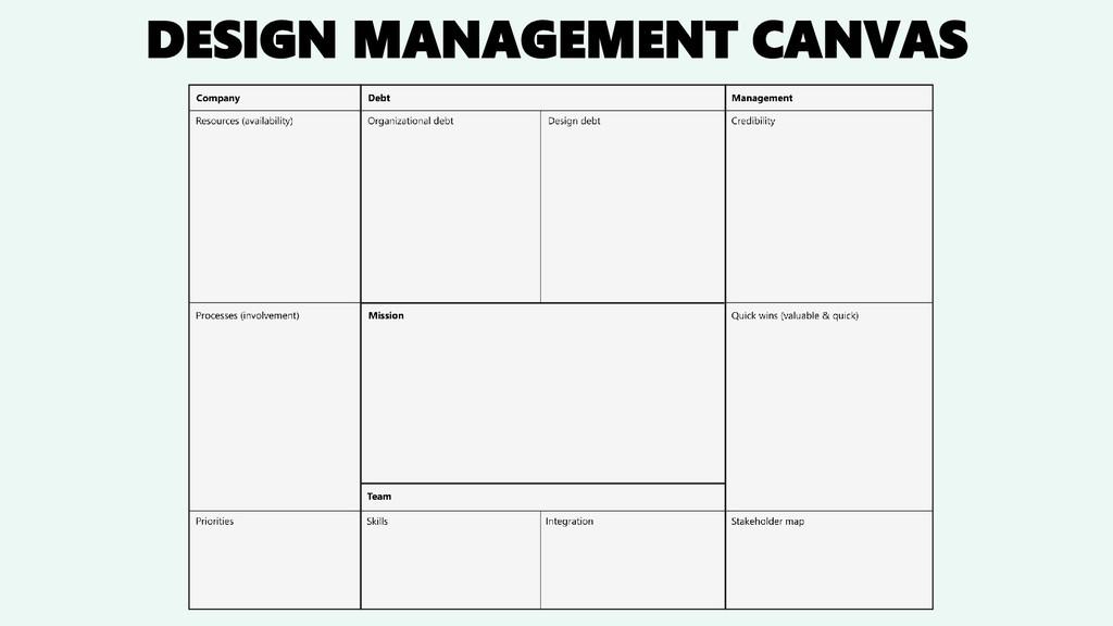 DESIGN MANAGEMENT CANVAS