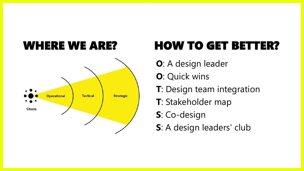 WHERE WE ARE? HOW TO GET BETTER? O: A design le...