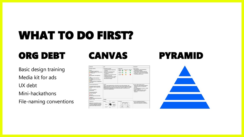 WHAT TO DO FIRST? ORG DEBT CANVAS PYRAMID Basic...