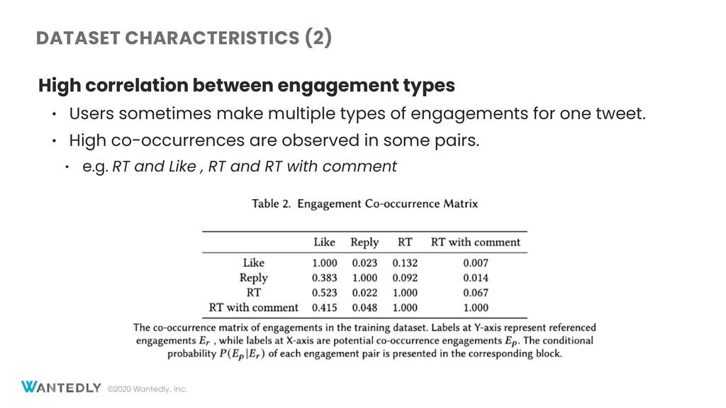 ©2020 Wantedly, Inc. High correlation between e...