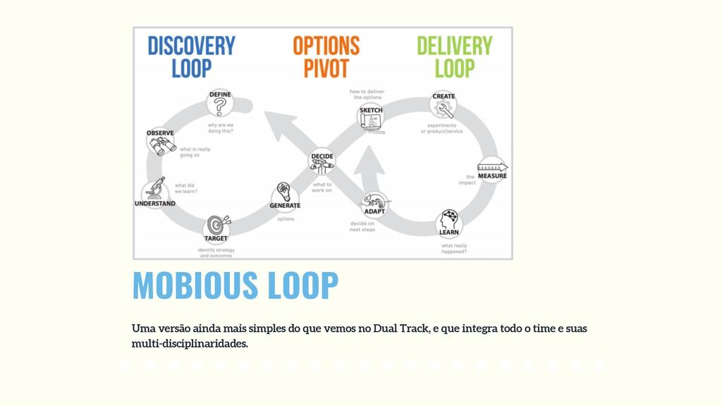 MOBIOUS LOOP Uma versão ainda mais simples do q...