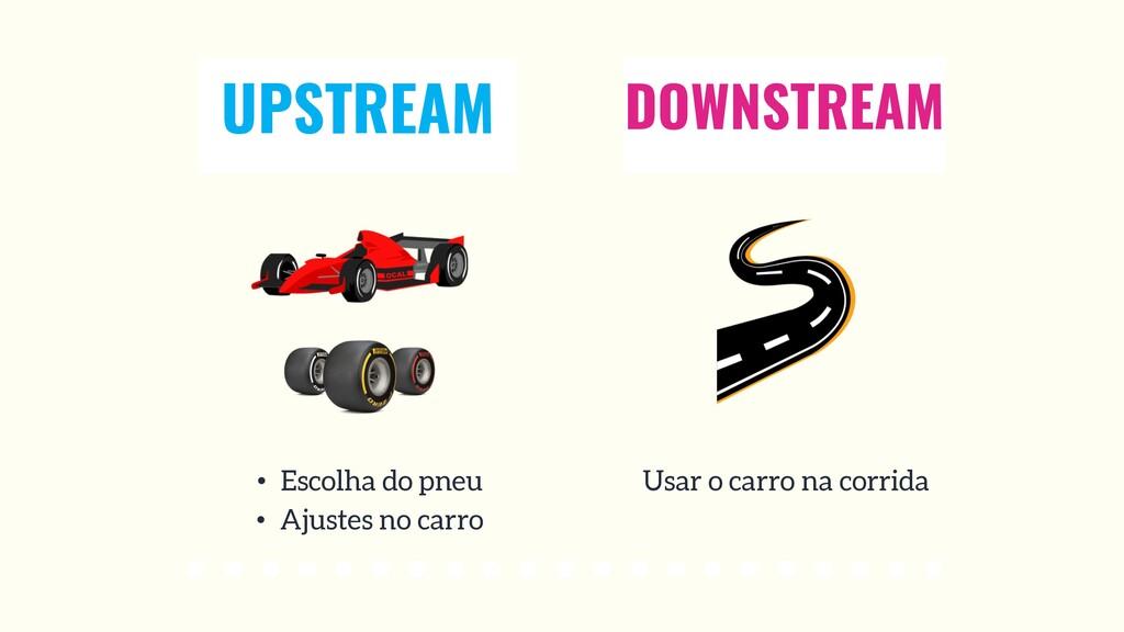 UPSTREAM DOWNSTREAM • Escolha do pneu • Ajustes...