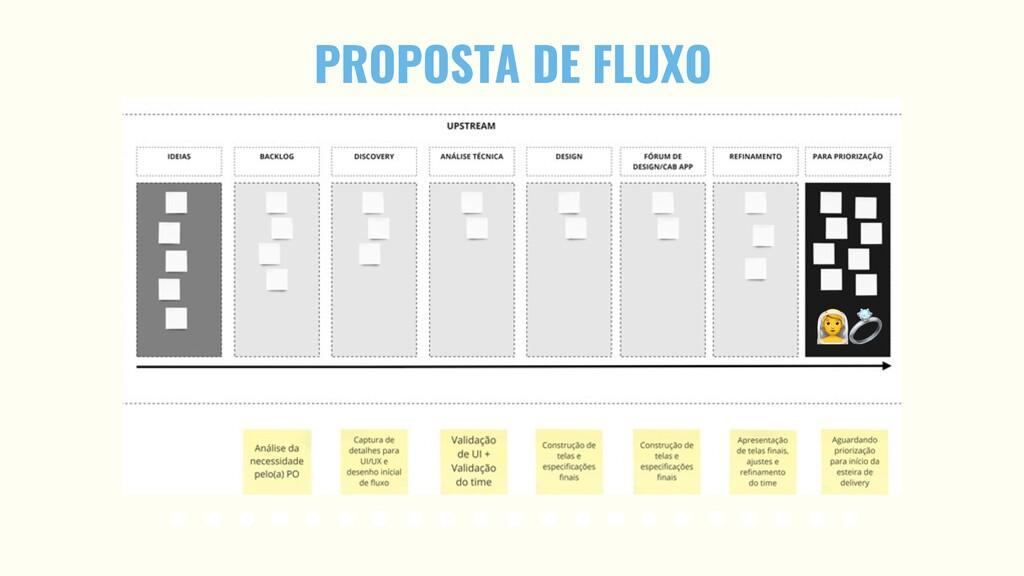 "PROPOSTA DE FLUXO ! """